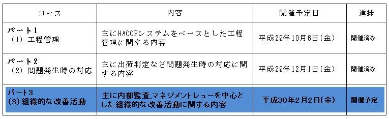 仙台予定1800202