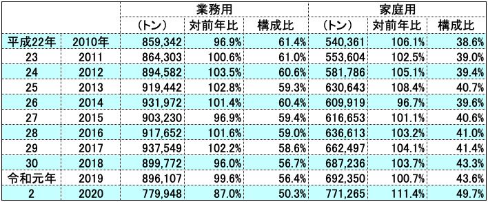 usage-r02011