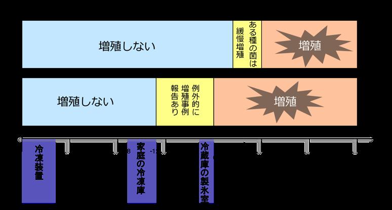 kanchigai-01